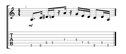 Guitarist must be able to read rhythms