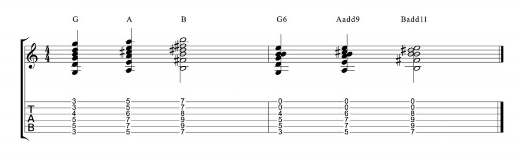 Improving your rhythm guitar playing with open strings