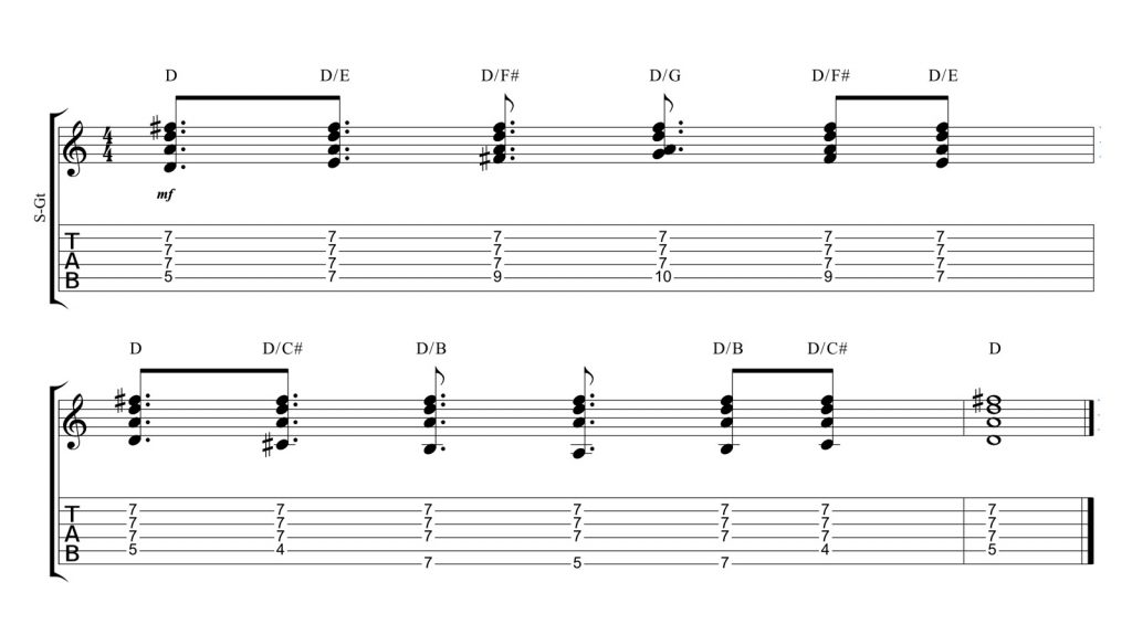 Improving your rhythm guitar playing with bass notes