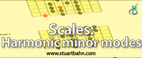 Guitar scales harmonic minor