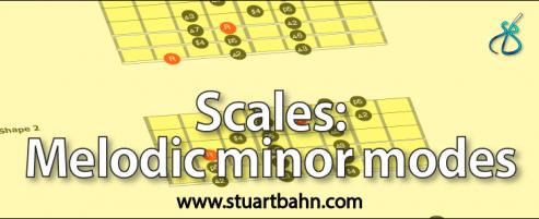 Melodic Minor Guitar Melodic Minor Dorian b2